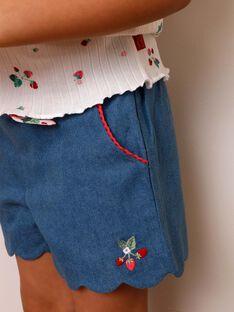 Shorts denim con cintura ZONORETTE / 21E2PFJ1SHOP269